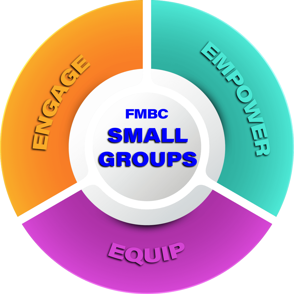 This image has an empty alt attribute; its file name is FMBC-Small-Groups-Logo-1024x1024.png